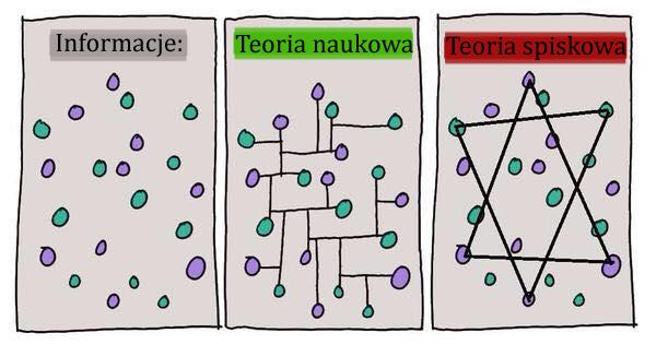 teoria naukowa